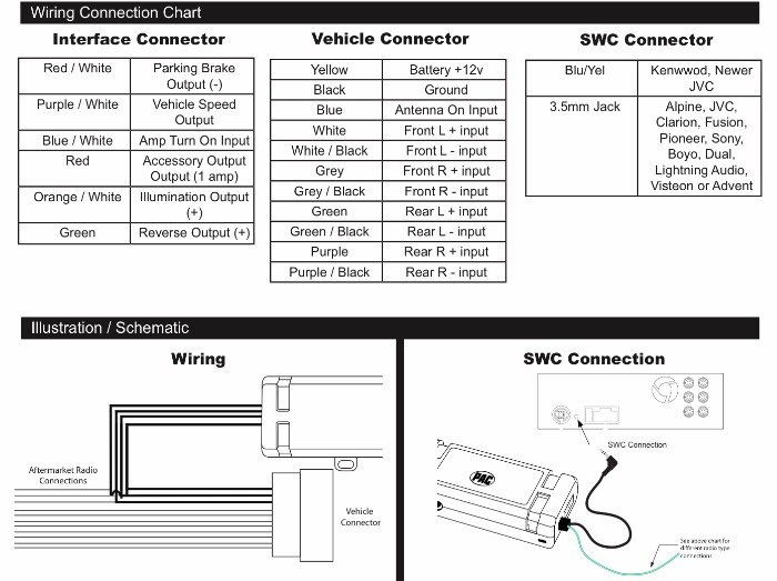 just ordered an android head unit - joying jeep specific - page 11