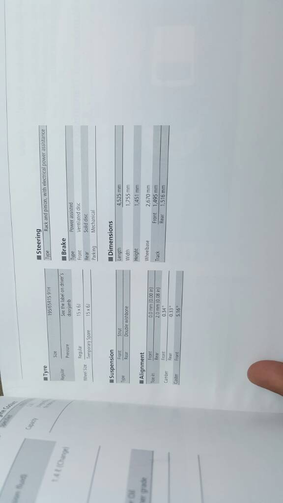 Spano 9th Gen Civic and addons - 2e9660971e61c7daf5bd981368254056