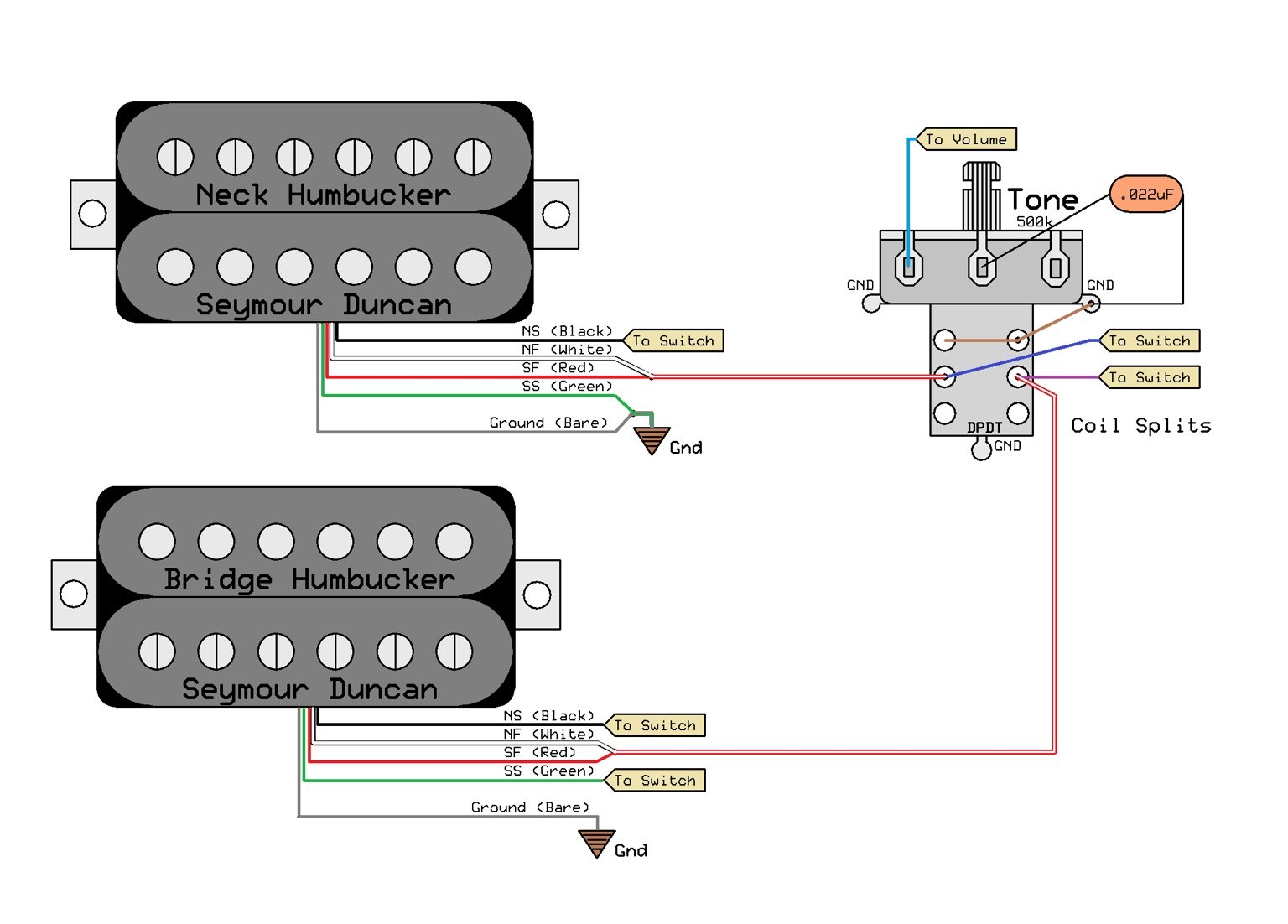 Wierd Wiring Question Diagram 2 Humbuckers 5way Lever Switch 1 Volume Tone 06 As You Mentioned Before Youll Really Only Want To Use This In 5 Im Honestly Not Sure What It Will Do The Other Positions Because For