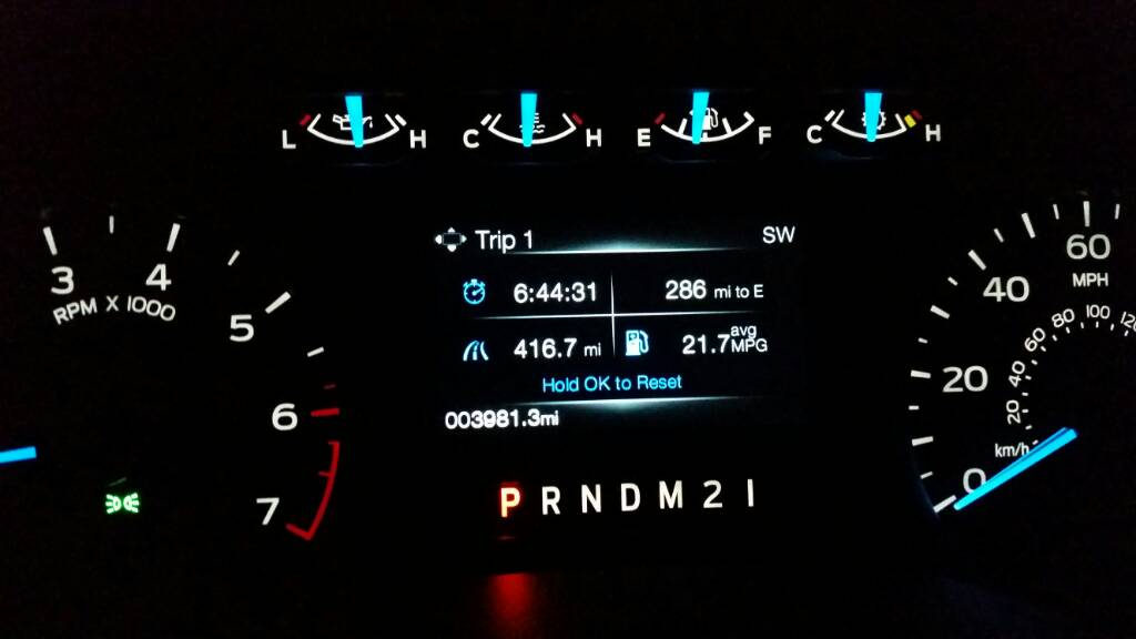 What is your 2015-newer F-150 fuel economy? - Ford F150 Forum