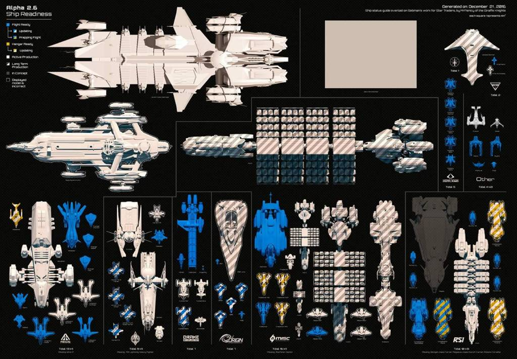 star citizen ship size comparison chart - photo #4