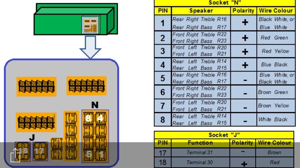 Wiring Diagram For Mark 7 Stereo Nonfender Vw Vortex Volkswagen Forum
