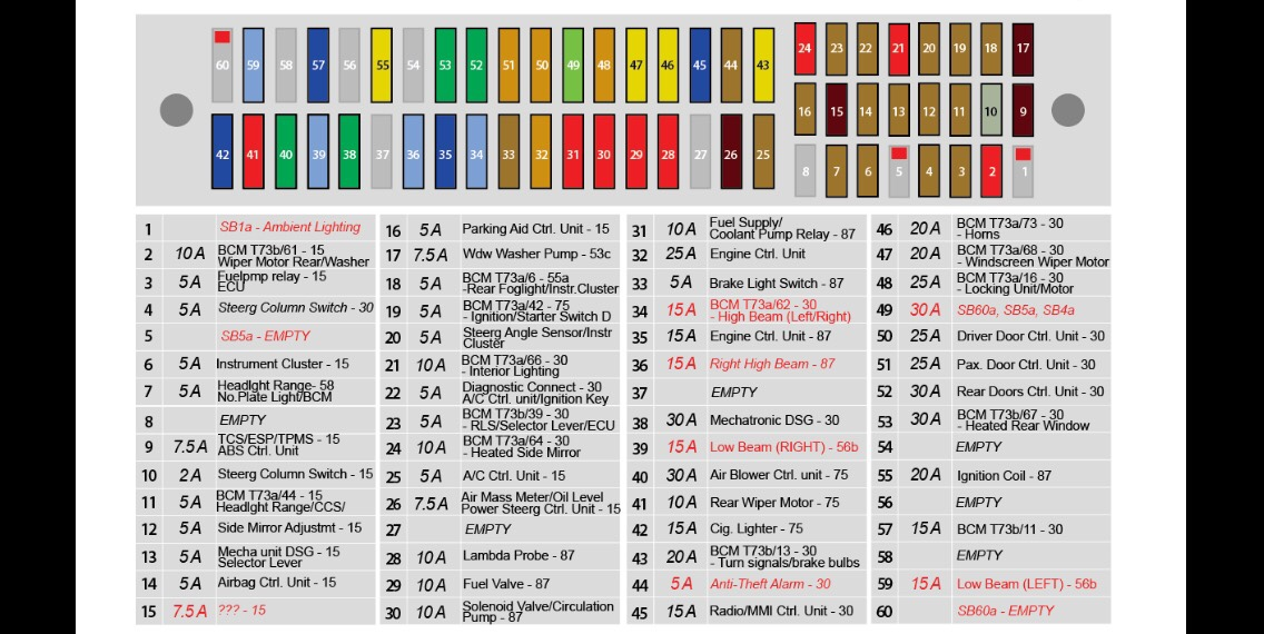 62c41eb334b036576f24d4385988f0c0 fuse locations on 1 2 tsi dsg uk polos net the uk vw polo forum seat ibiza mk5 fuse box diagram at crackthecode.co