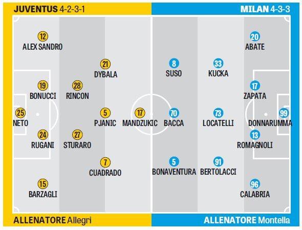 [COPPA] Juventus - Milan, 2017.01.25. 20:45 Digi1 - Page 2 179204d19ab4c52f5ba9977e4003230a