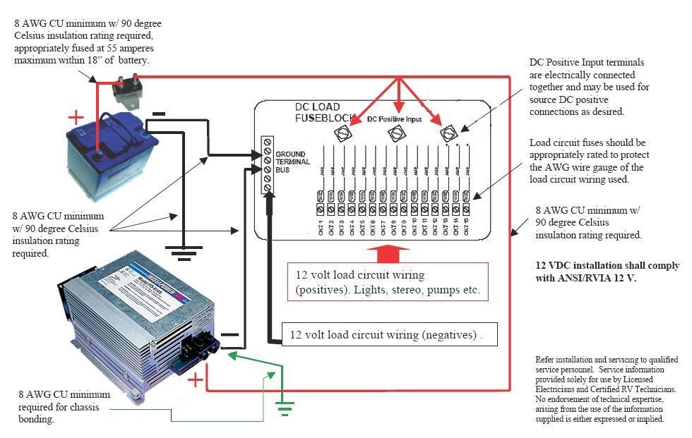 12 Volt System