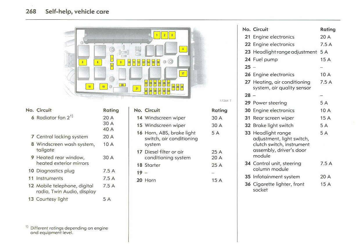 opel fuse box diagram detailed schematics diagram rh antonartgallery com opel  astra fuse box 2002 opel astra j fuse box