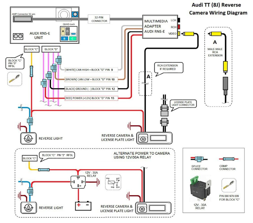 axis reverse camera wiring diagram wiring diagram  axis reverse camera wiring diagram #1