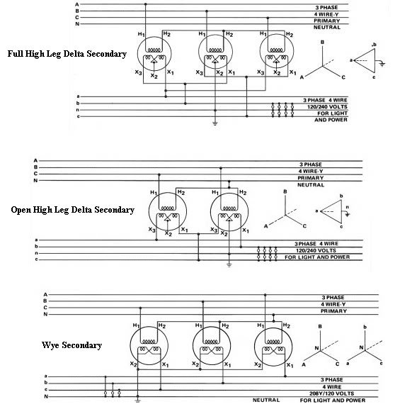 open delta transformer bank wiring diagram 3 phase service type id by powerline tap configuration  mike  powerline tap configuration