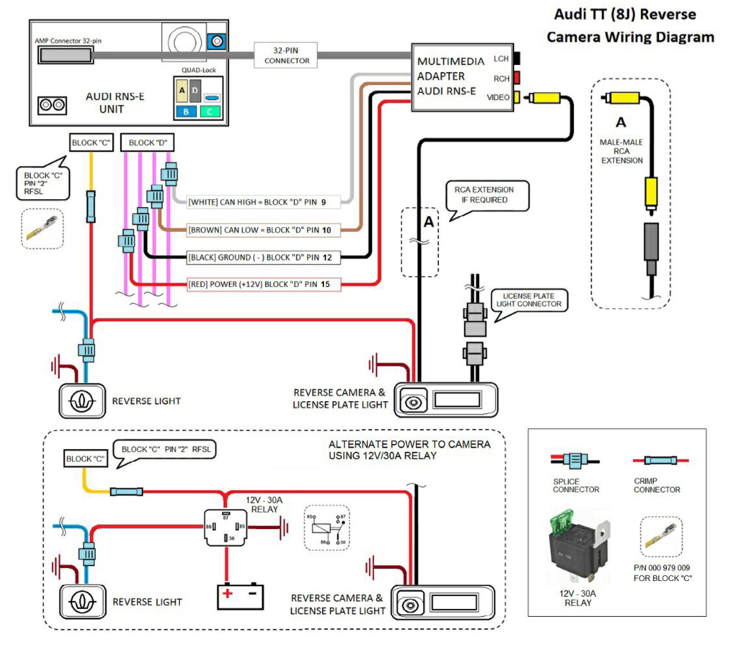 Audi Rns D Wiring Diagram | Wiring Liry R Keystone Wiring Diagram on