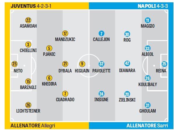 [COPPA] Juventus - Napoli, 2017.02.28. 20:45 Digi1 (visszavágó: 04.05. 20:45 Digi1) - Page 4 83e4451ecc61a06b4792f09c8a485ac3