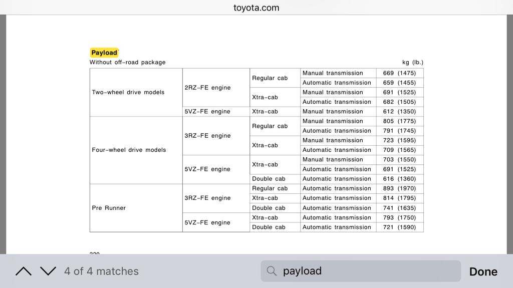 payload  tacoma haul toyota nation forum