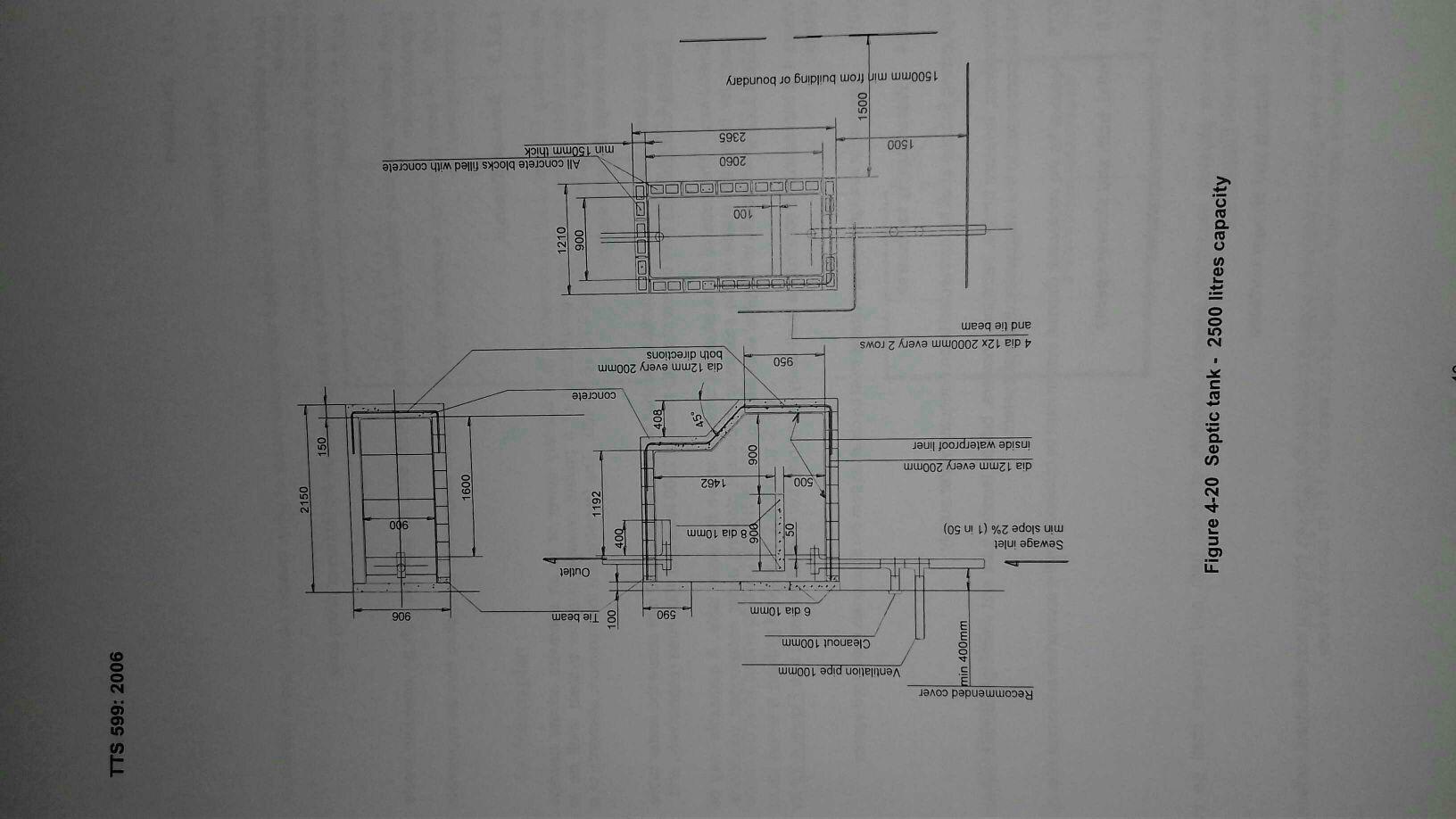 My DIY house Build    - Page 5- trinituner com