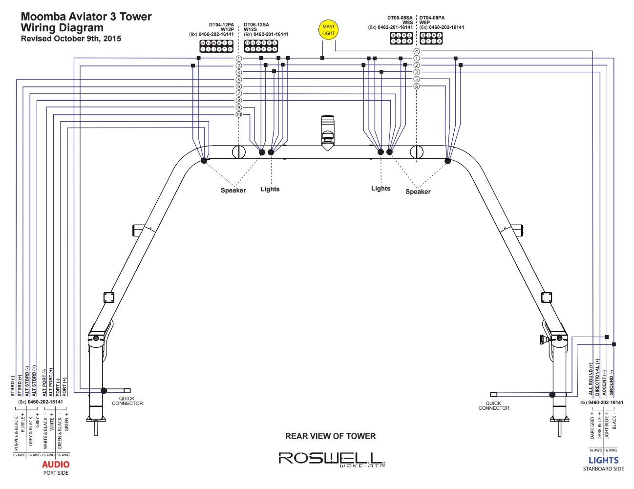 roswell wiring diagram wiring diagrams rh katagiri co Simple Wiring Diagrams Light Switch Wiring Diagram