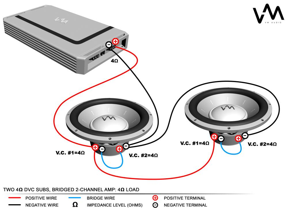VWVortex.com - Help with wiring subs?