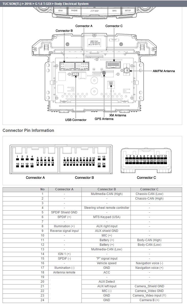 Wiring Diagram Hyundai Forums Hyundai Forum