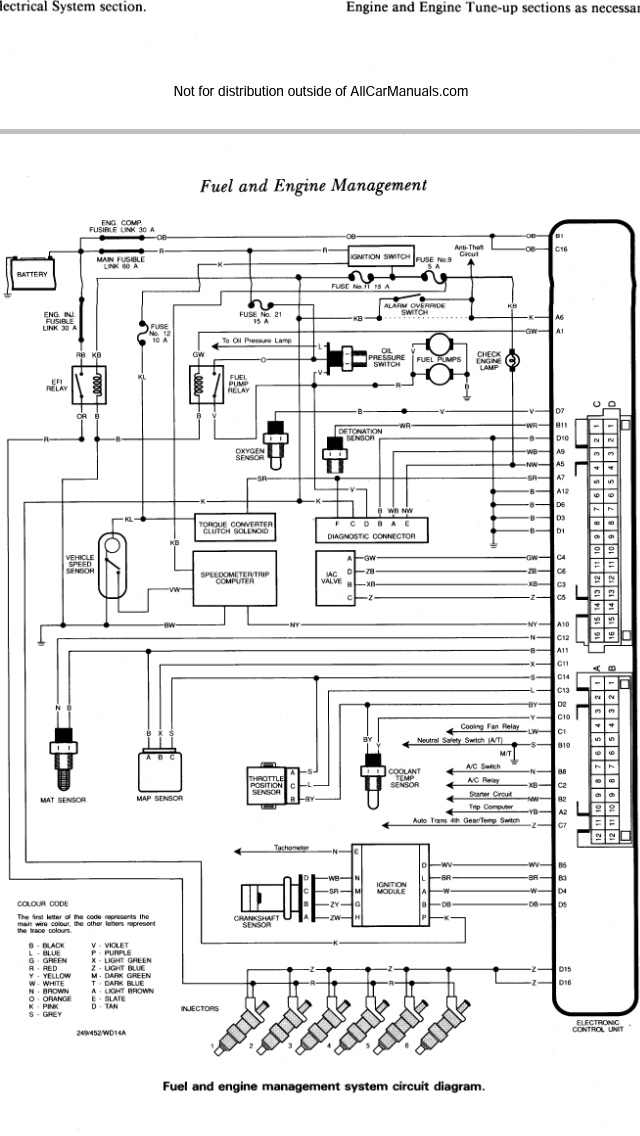 W124 Wiring Harness Repair : E w engine wiring harness diagram ozbenz