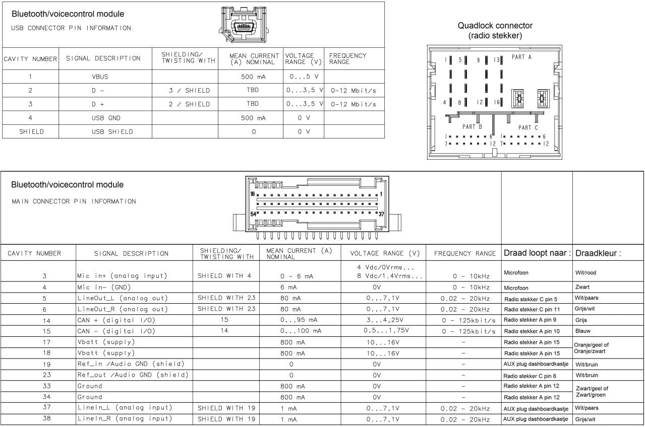 Schema Elettrico Jack 3 5 : Porta usb radio sony mp3