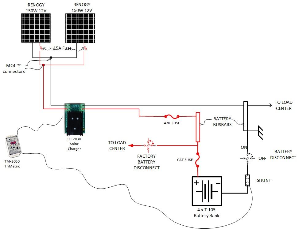 Bj U00f6rn U0026 39 S Rv Solar Project  Plus Other Upgrades