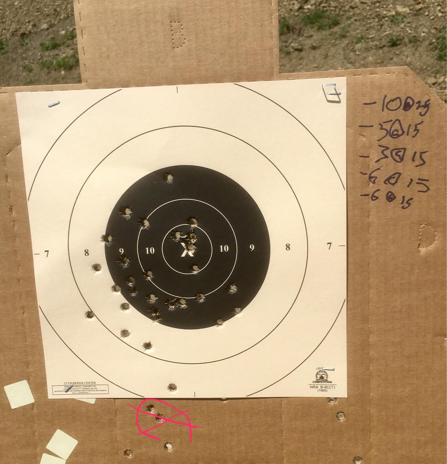 image about Nra B-8 Target Printable identify 7 days 208: FBI Bullseye System (Transformed) - Website page 4