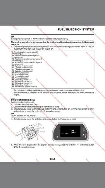 Yamaha R1 Forum: YZF-R1 Forums - View Single Post - SCU trouble
