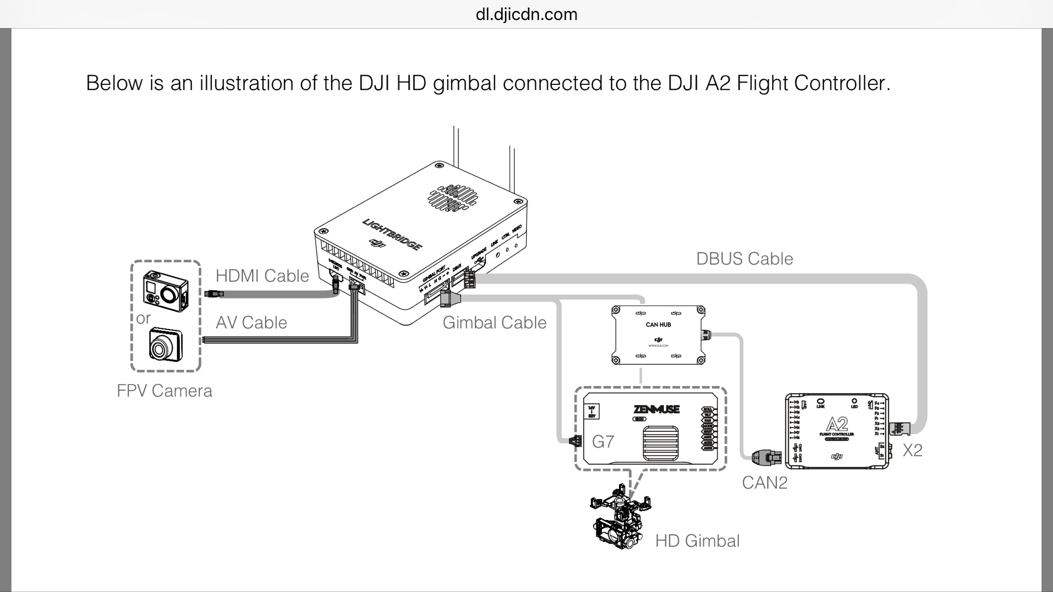 Dji Lightbridge 2    Owners Thread    - Page 125