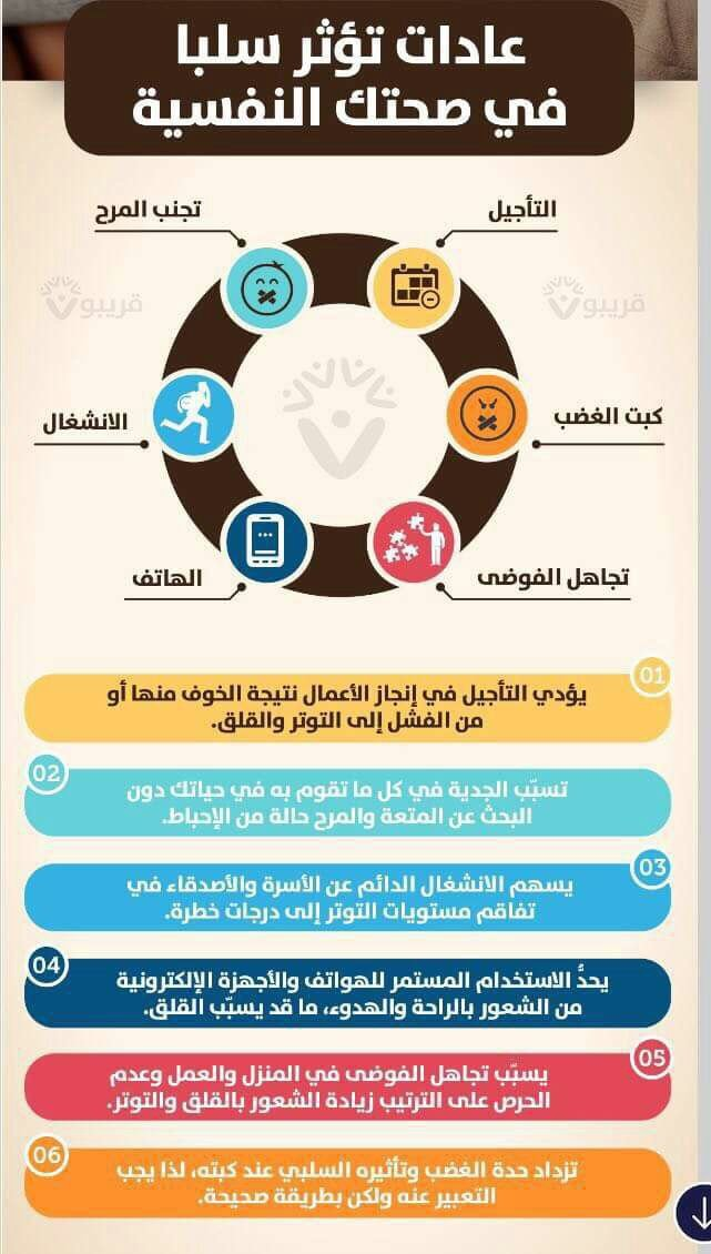[هام] 6 عادات تؤثر بالسلب على حالتك النفسية بتأثير كبير جداً  B77a4a2288972c656457e430244eec06