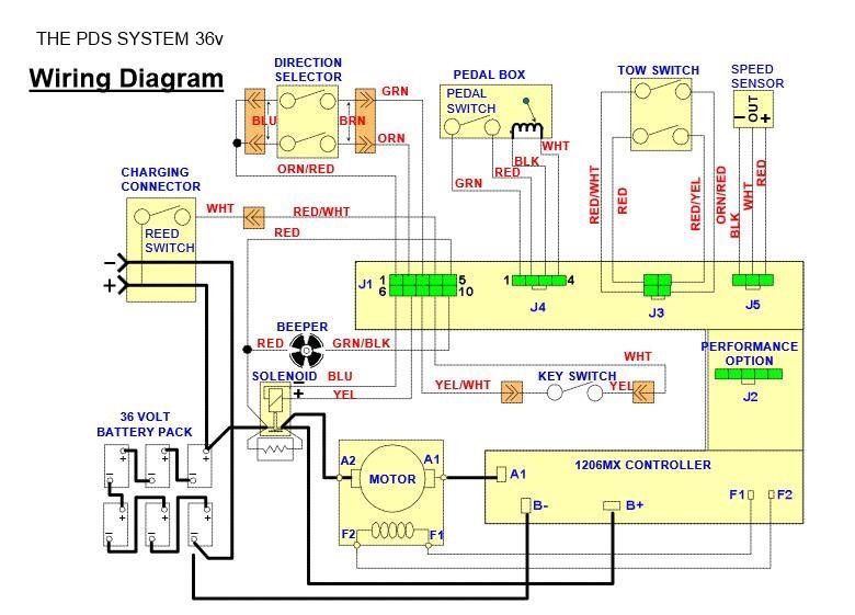 [DIAGRAM_3ER]  Alltrax XCT PDS Install question | Alltrax Wiring Diagram |  | Buggies Gone Wild Golf Cart Forum