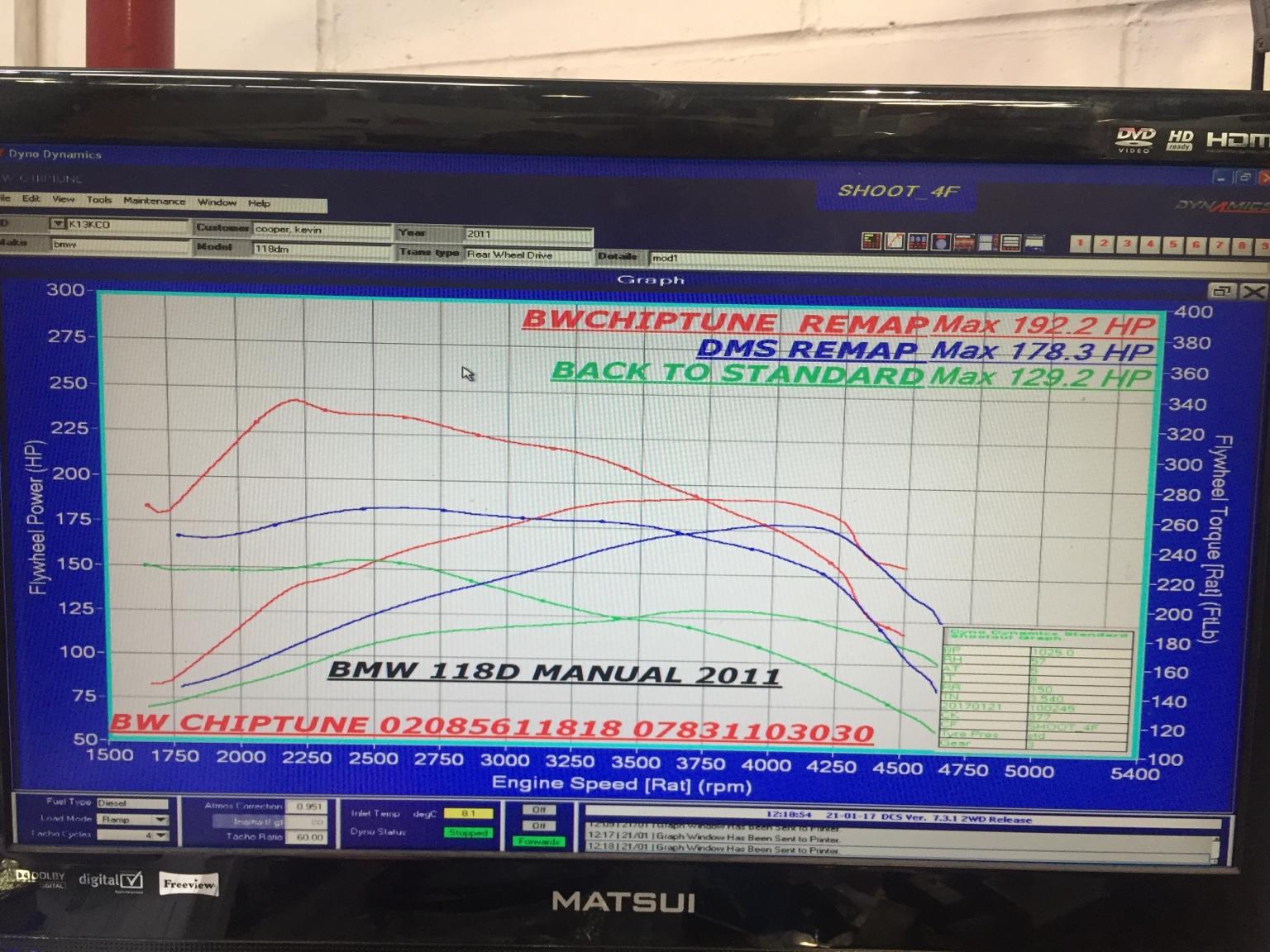 BMW 118D - babybmw net