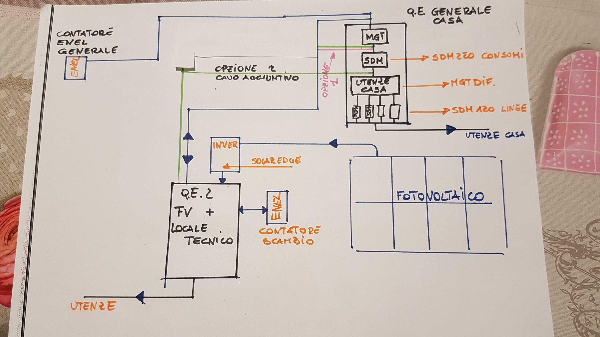 Schema Elettrico Nrg : Raspberry metern monitoraggio energetico valido ed economico
