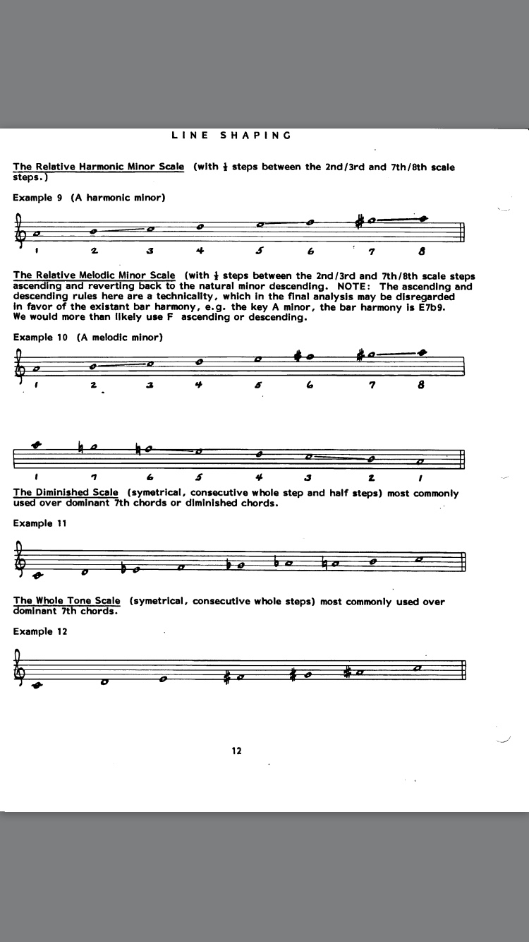 Study Group Howard Roberts Super Chops Study Group For A Tune