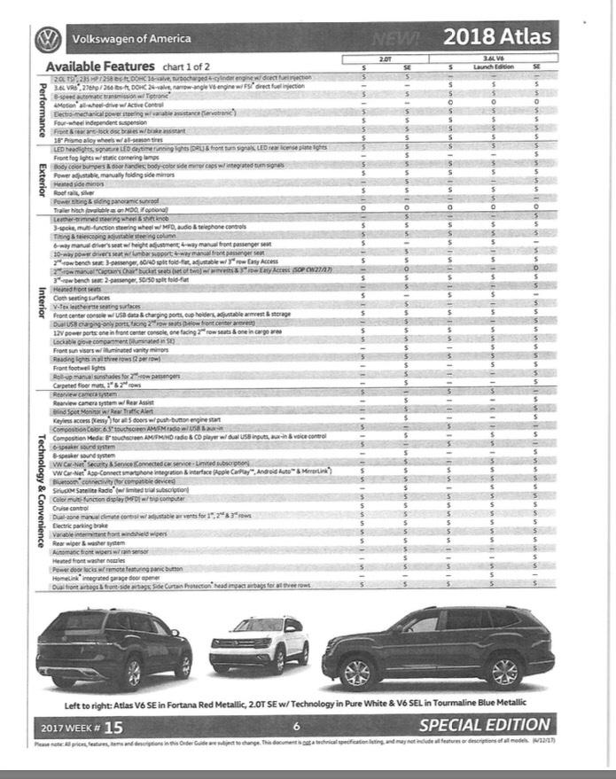 VW Dealer Chicago >> VWVortex.com - Atlas Trim Differences in USA