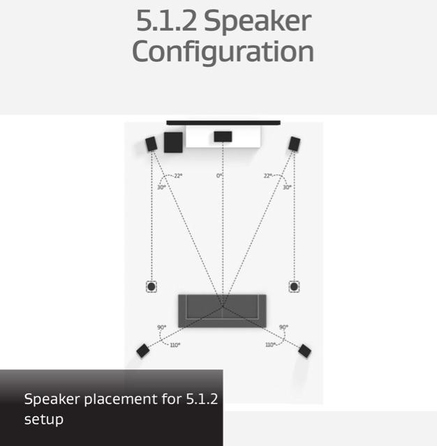 4K Comments/Questions/setup