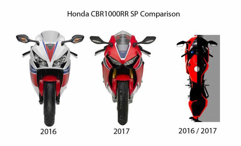 2017 Honda Cbr 1000rr Fireblade At Rs 1761 Lacs