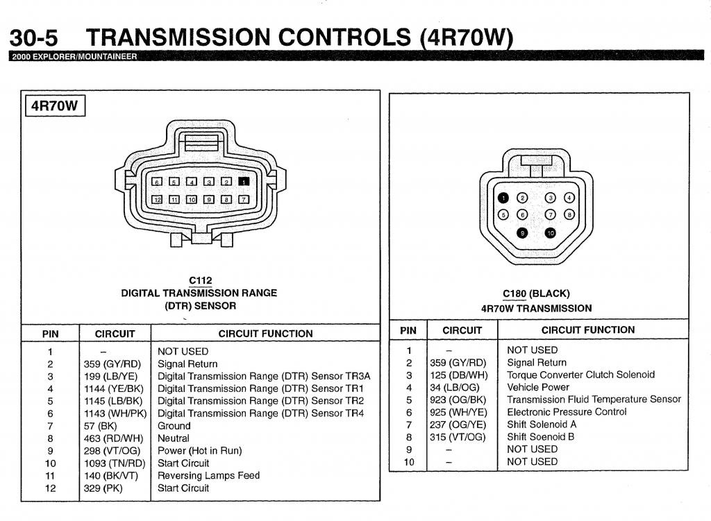 2000 ford focus transmission wiring harness diagram ford