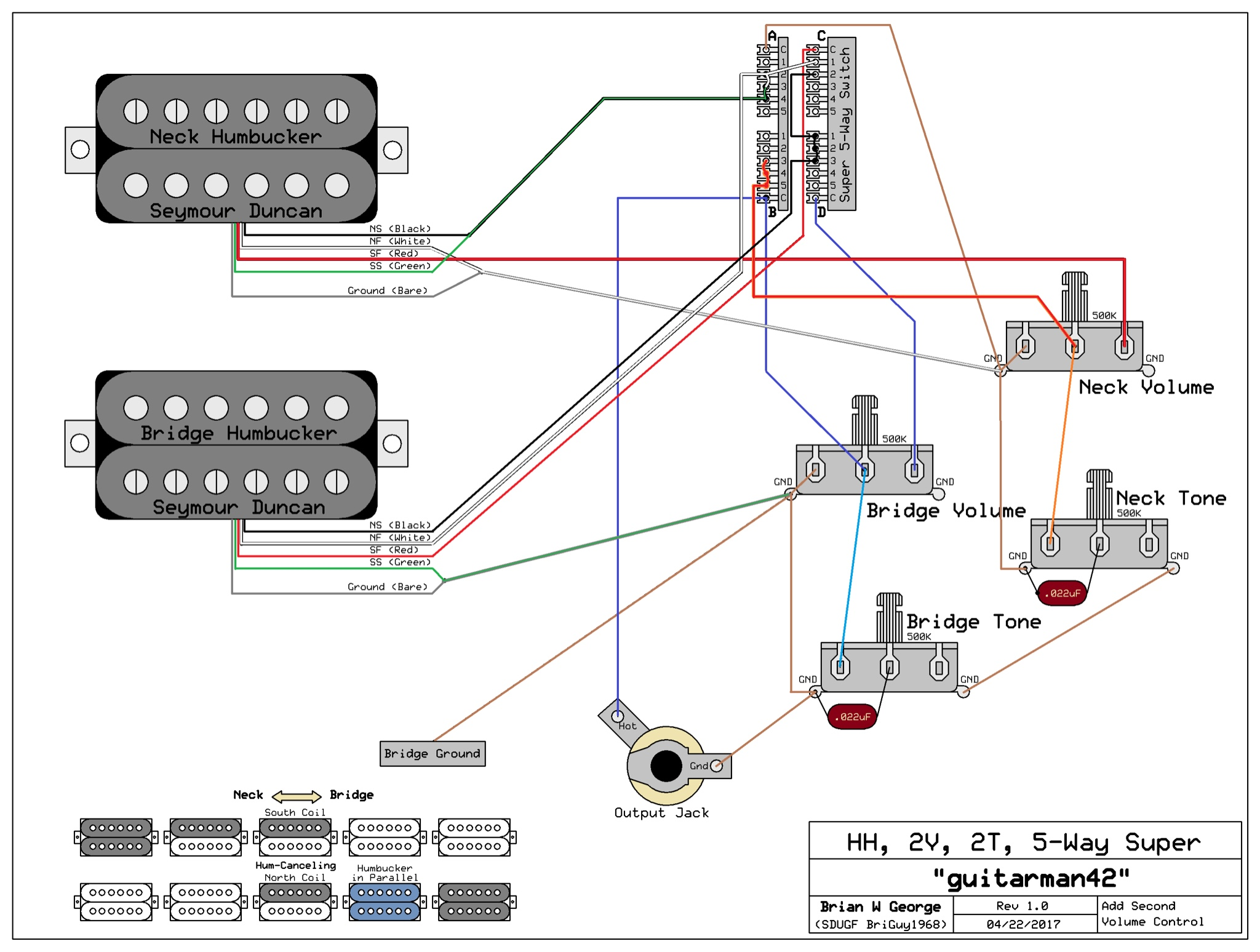 Seymour Duncan Invader Pickup Wiring Diagram