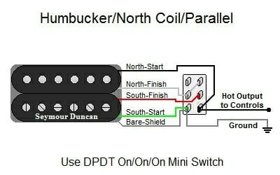 HSS Strat Wiring Diagram For Coil Split Using 3-Way Switch
