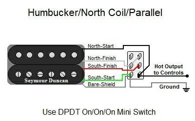 HSS Strat Wiring Diagram For Coil Split Using 3-Way Switch - Seymour Duncan  User Group Forums Seymour Duncan Forum