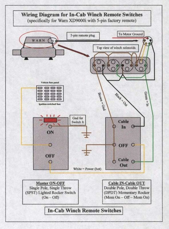 In cab winch controls for 5 pic xrc 95 poop 0 - JeepForum.comJeep Forum