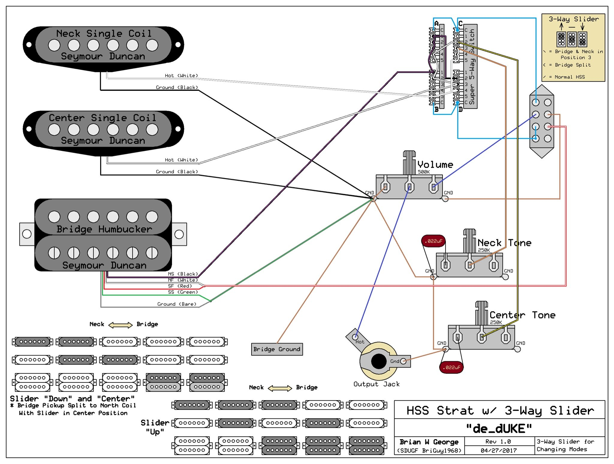 Guitar Fender Strat Wiring Guide And Troubleshooting Of Noiseless Diagrams Hss Diagram For Coil Split Using 3 Way Switch S1
