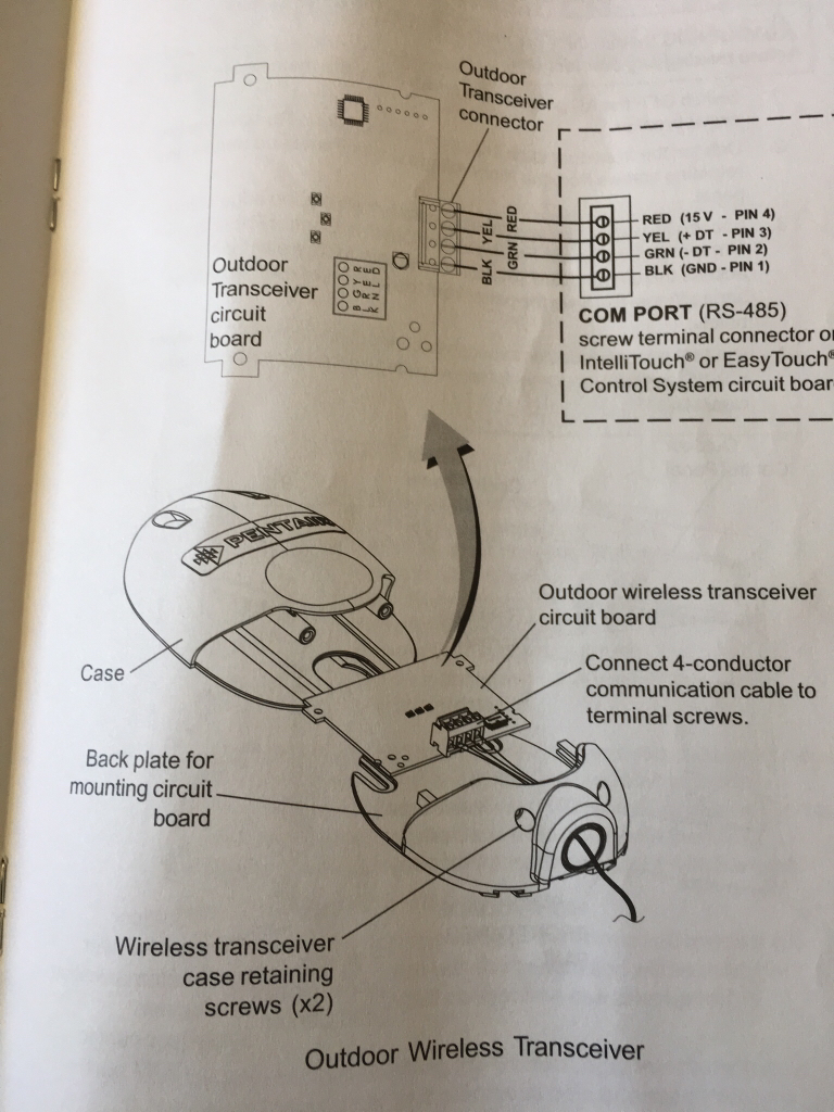 Problems With Pentair Screenlogic 485 Case Wiring Diagram Heres The Info On