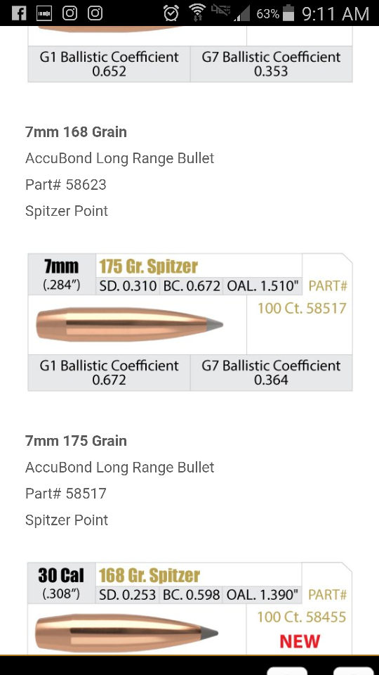 Is there anything better ballistically than the 28 Nosler
