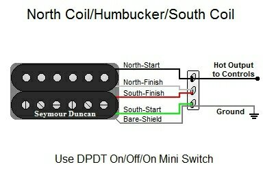 hss strat wiring diagram for coil split using 3 way switch page 2 Photoelectric Switch Wiring Diagram