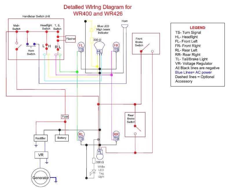 2004 yamaha ttr 225 wiring diagram wiring diagram 2005 gmc wiring diagram color