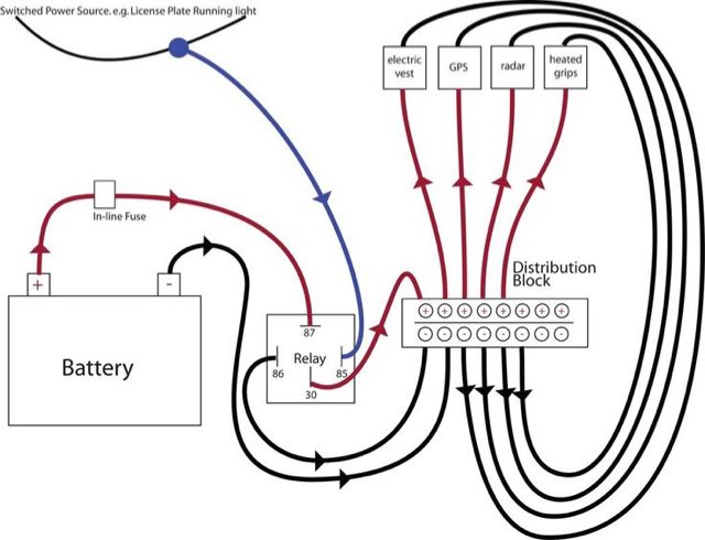 Wiring Diagram For Triumph Daytona 675r