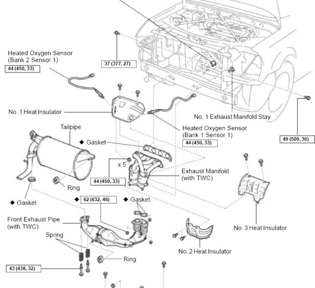 mr2 o2 sensor diagram