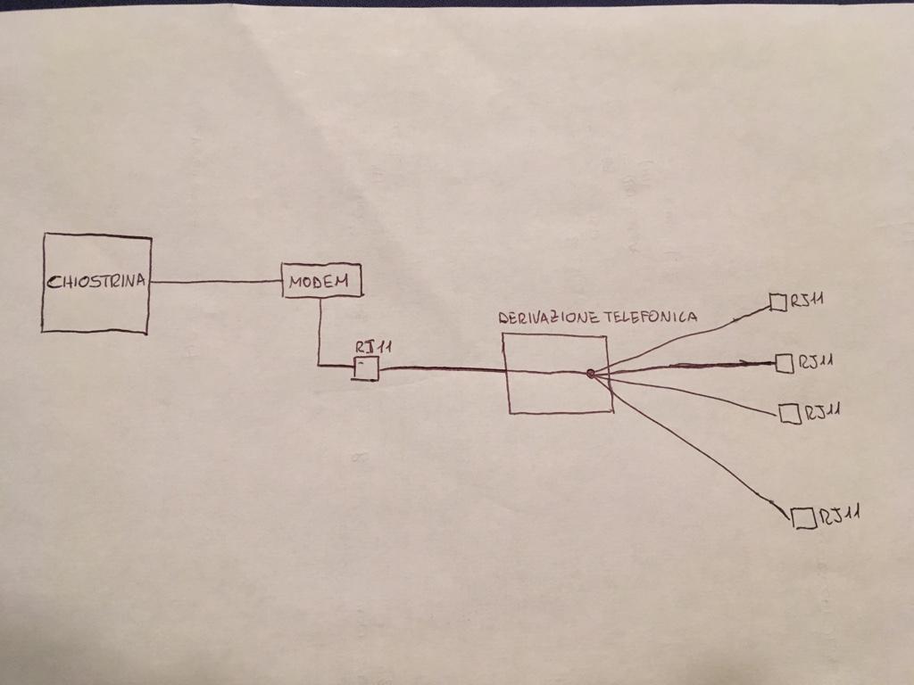 Schema Collegamento Presa Telefonica Rj11 : Domanda] preparazione ottimizzazione impianto telefonico toms