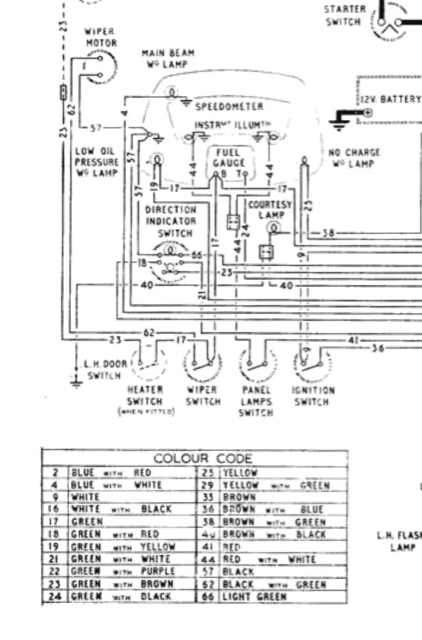 wiring diagram for smiths tachometer