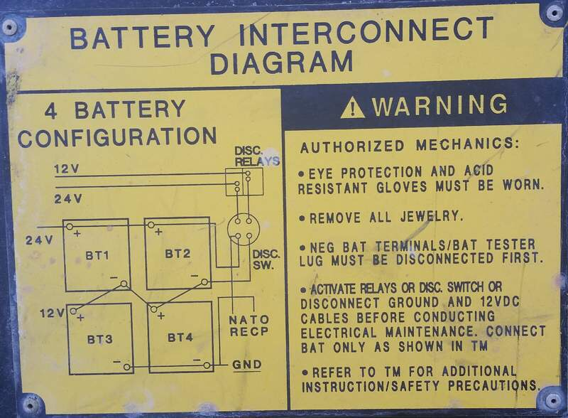 Battery Switch Wiring Diagram Additionally Chevy Truck Wiring Diagram