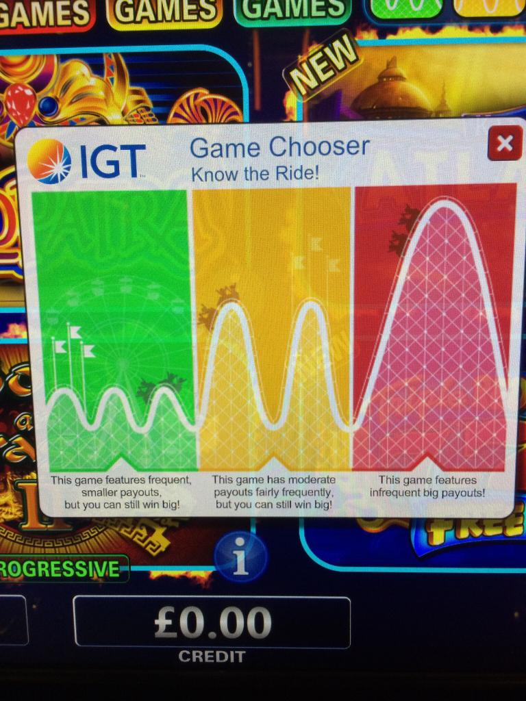Aspers casino stratford craps betting nadex binary options trading strategies