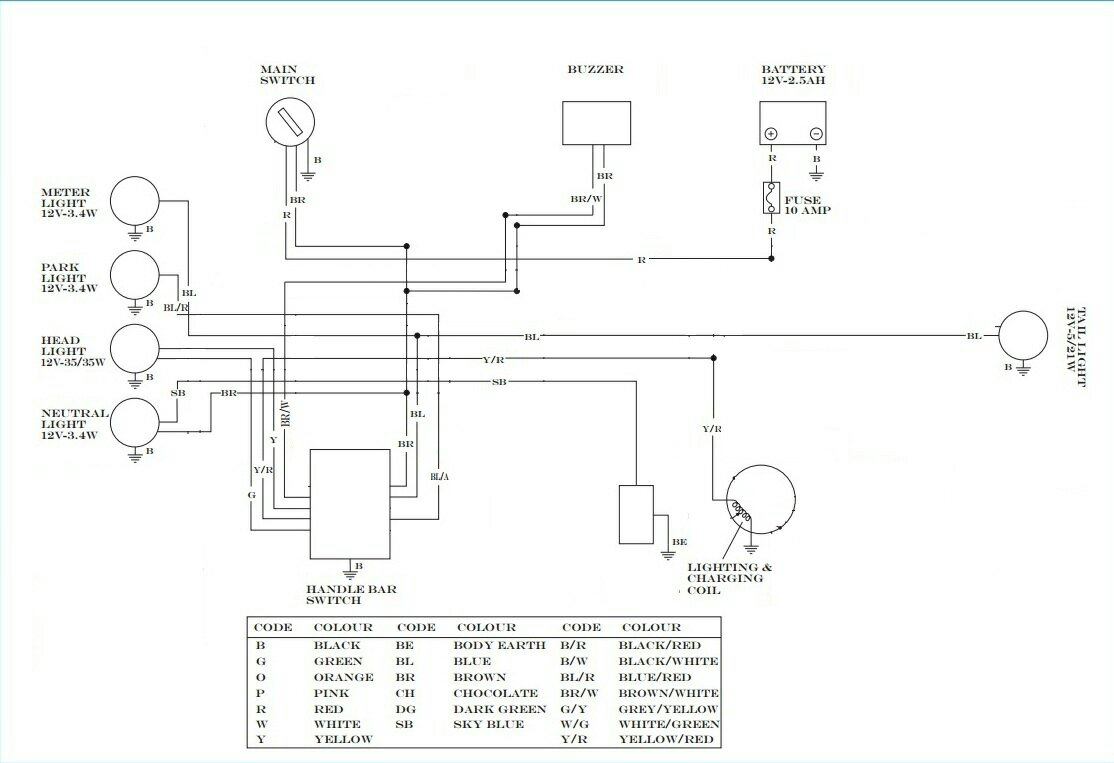 Diagram Yamaha Rxz Wiring Diagram Full Version Hd Quality Wiring Diagram Diagramhowzek Piandelvoglio It